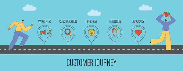 Ideal customer avatar buyer persona