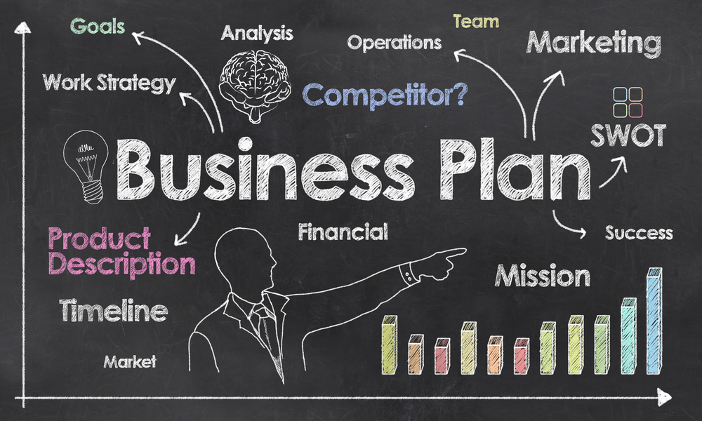 How to create a business plan?