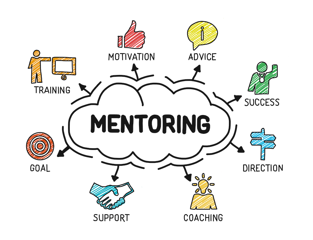 How to hire a coach or mentor