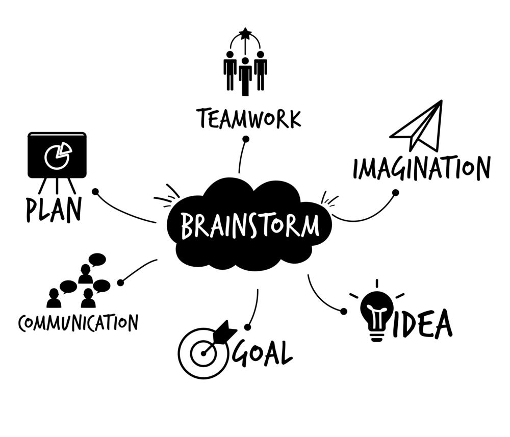 Brainstorm session for content plan success