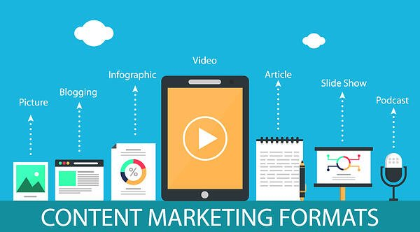 Content Marketing formats and social media