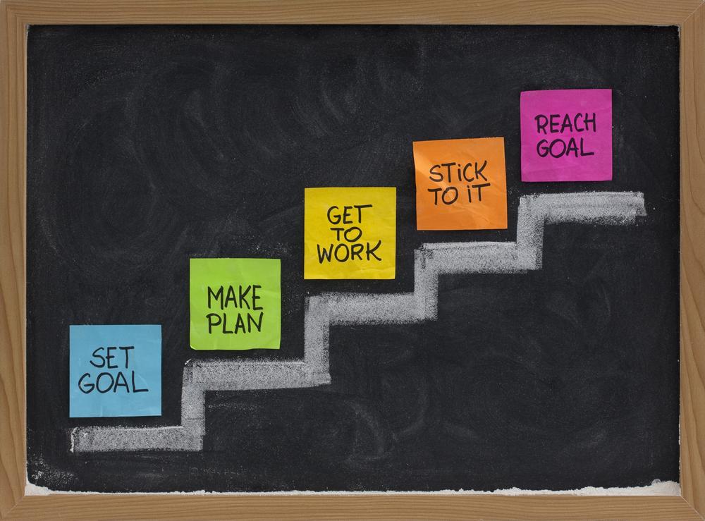 Set achievable goals to reach content marketing success
