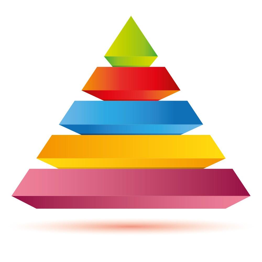 creator economy pyramid example
