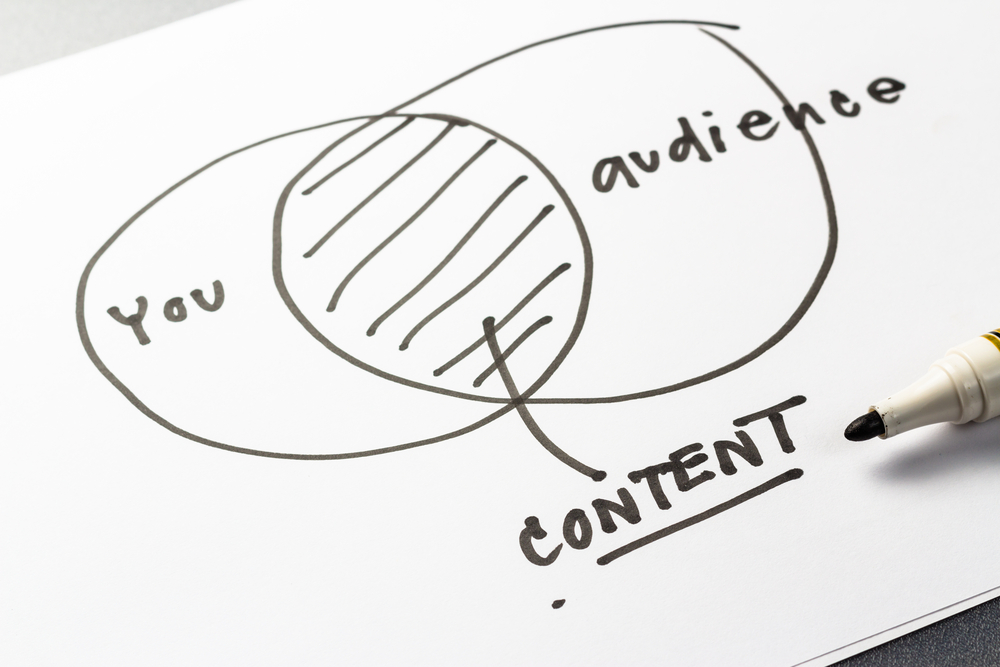 How much do content creators make?