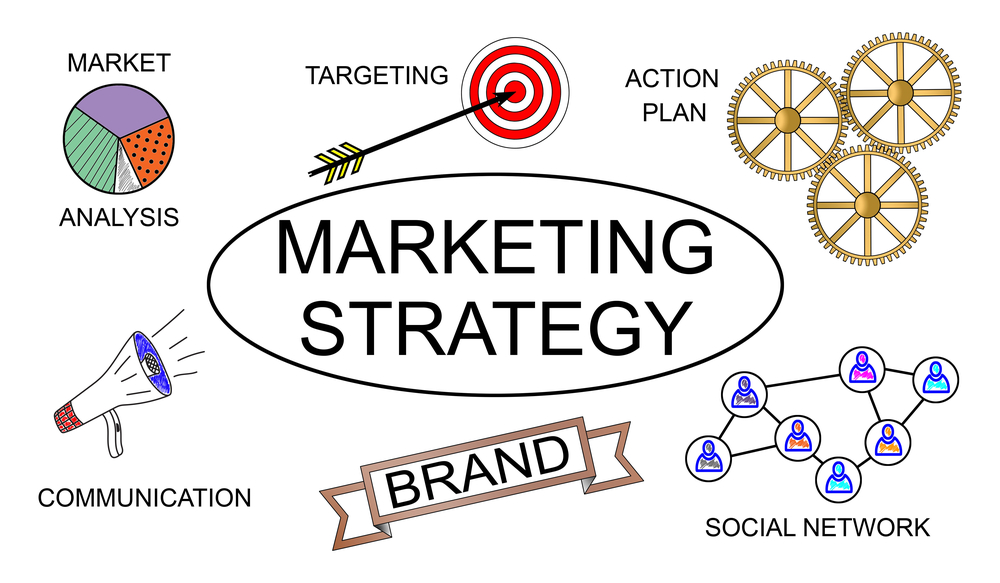 how to create a marketing strategy for your instagram business
