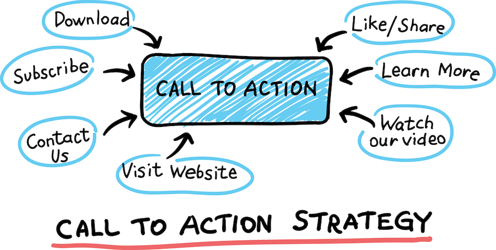The best call to action strategy for instagram