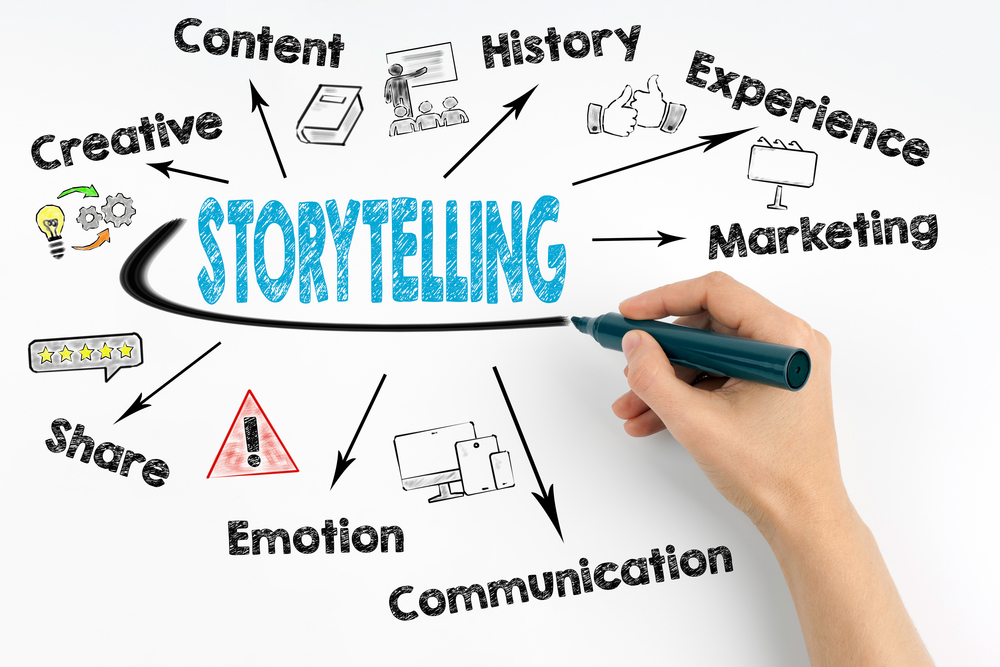 How to use storytelling in your webinar