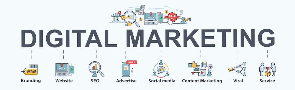 Digital marketing specialist and digital marketing campaign