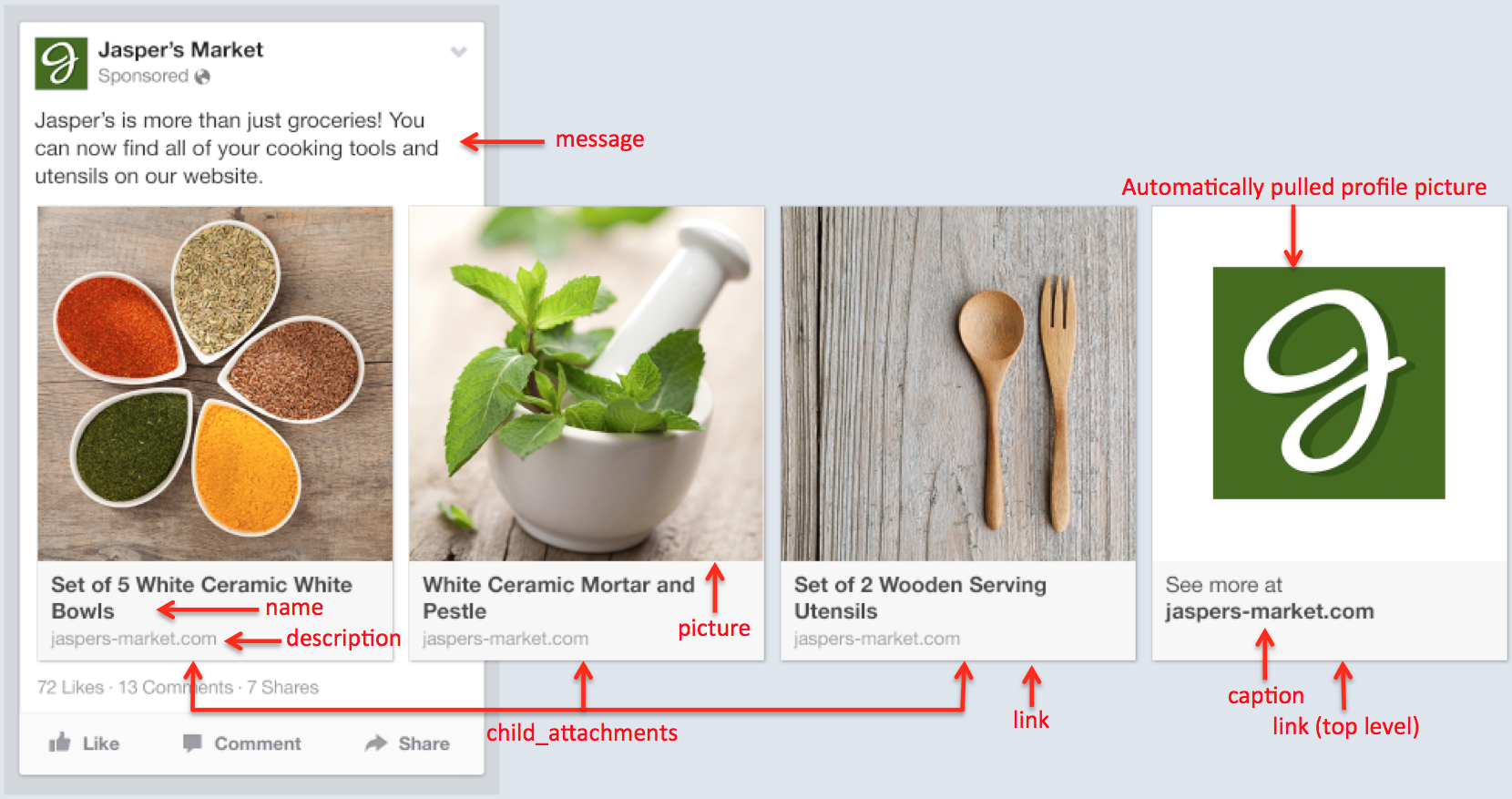 Multi-Product Ads Example