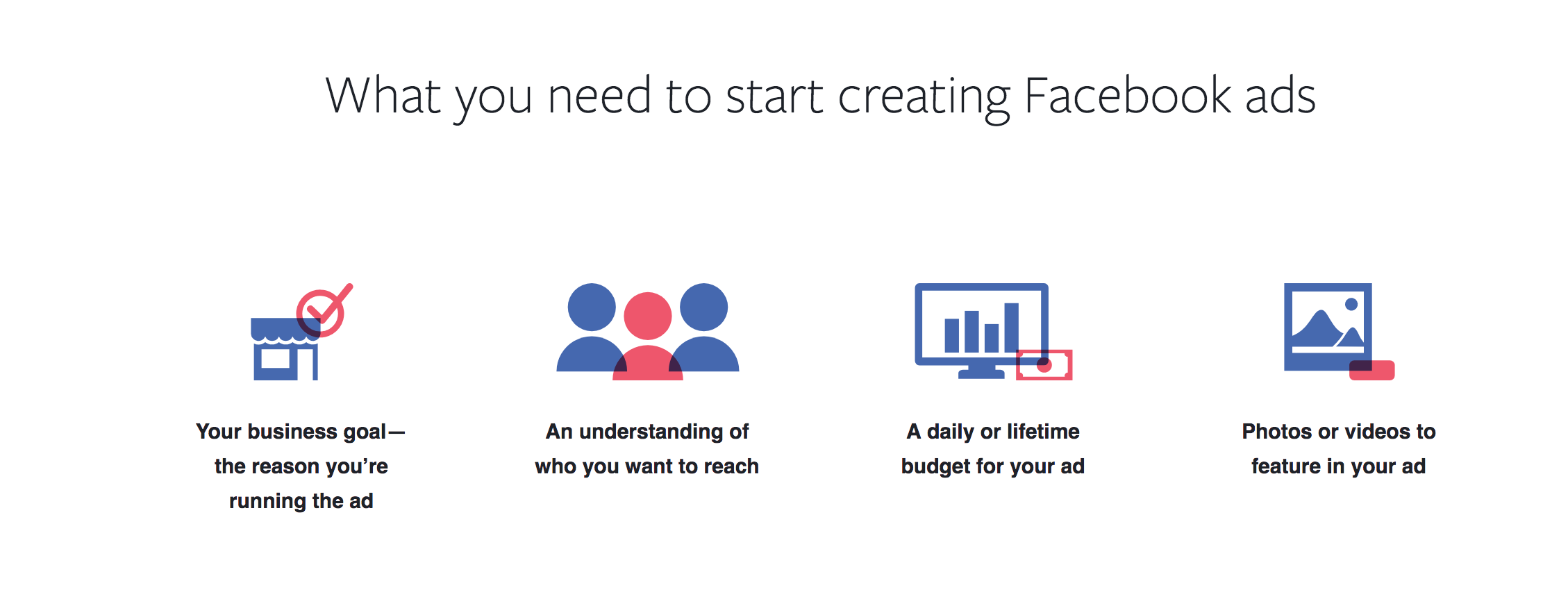 What You Need To Start Creating Facebook Ads