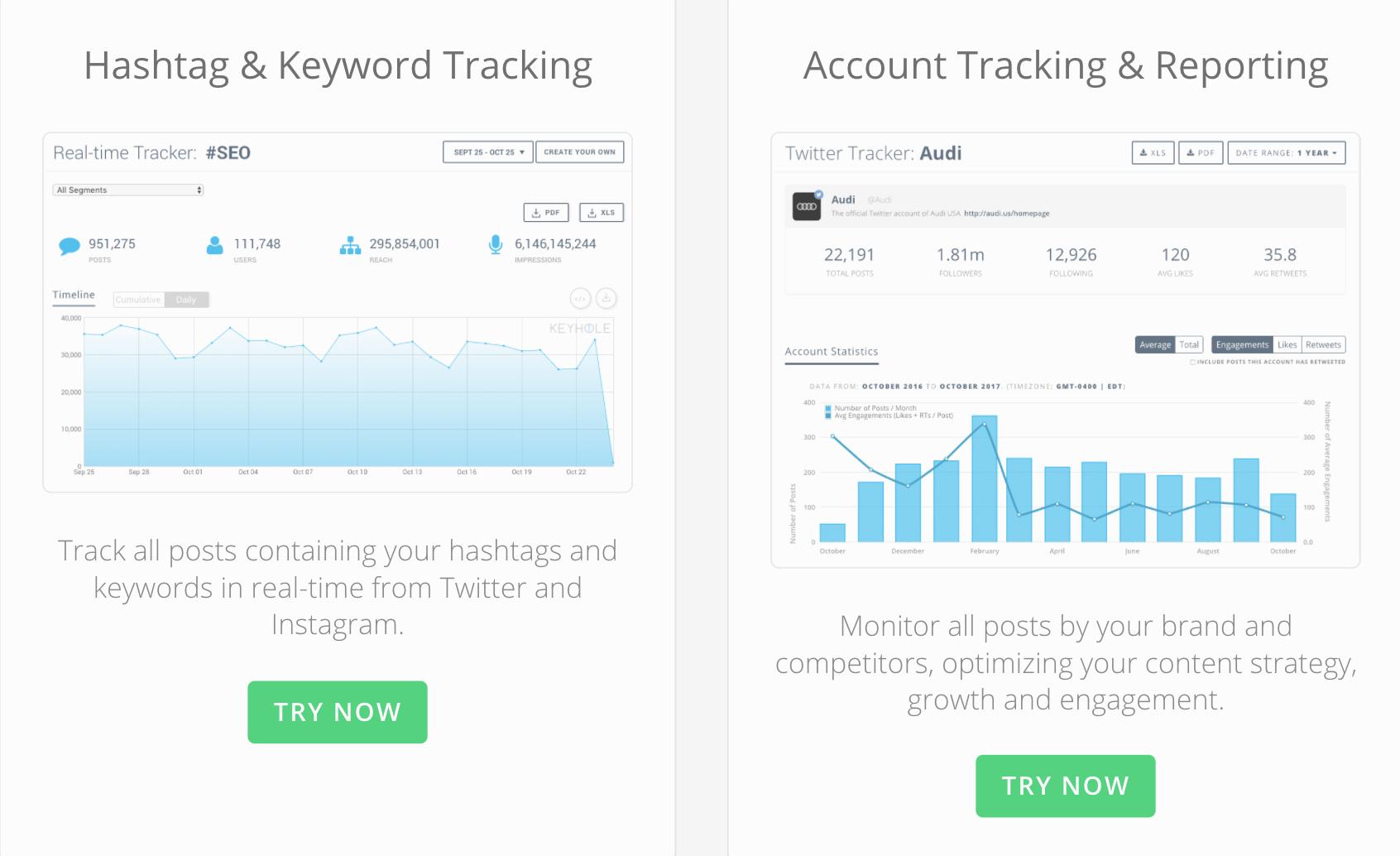 Keyhole Influencer Tracking