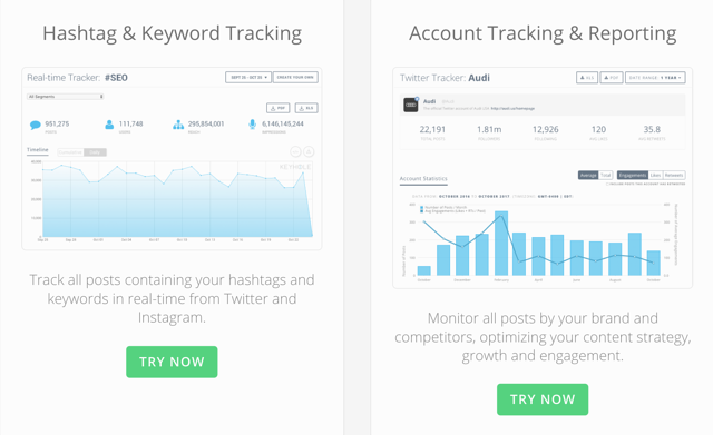 Keyhole Influencer Tracking