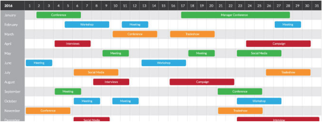 Influencer marketing campaign schedule