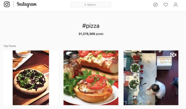 Instagram Audiences - Instagram stats