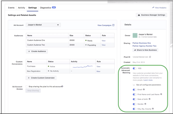 Facebook's Automatic Advanced Matching