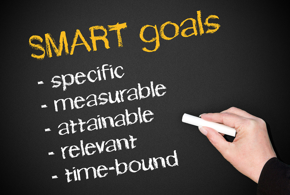 Content Amplification Smart Goals Example