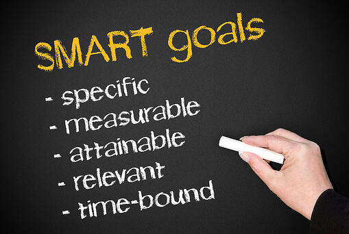 Content Amplification Smart Goals Example