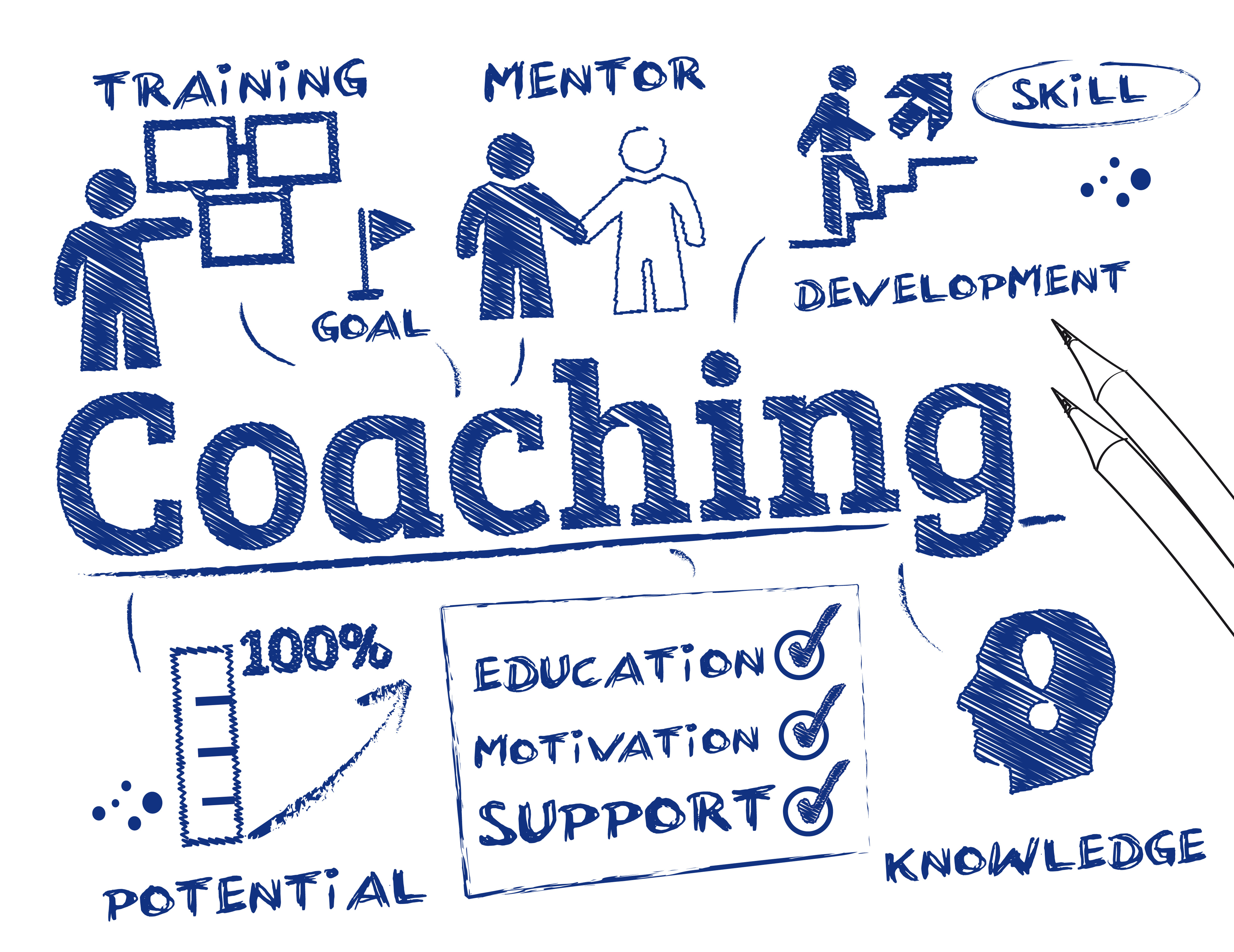 Professional growth from good mentoring