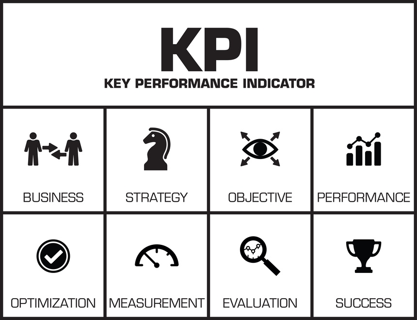 Key Performance Indicator (KPI) chart