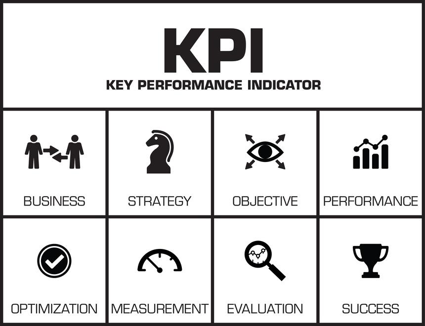 Key Performance Indicator (KPI) chart