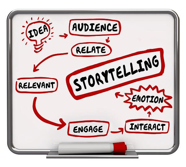 how to create storytelling content