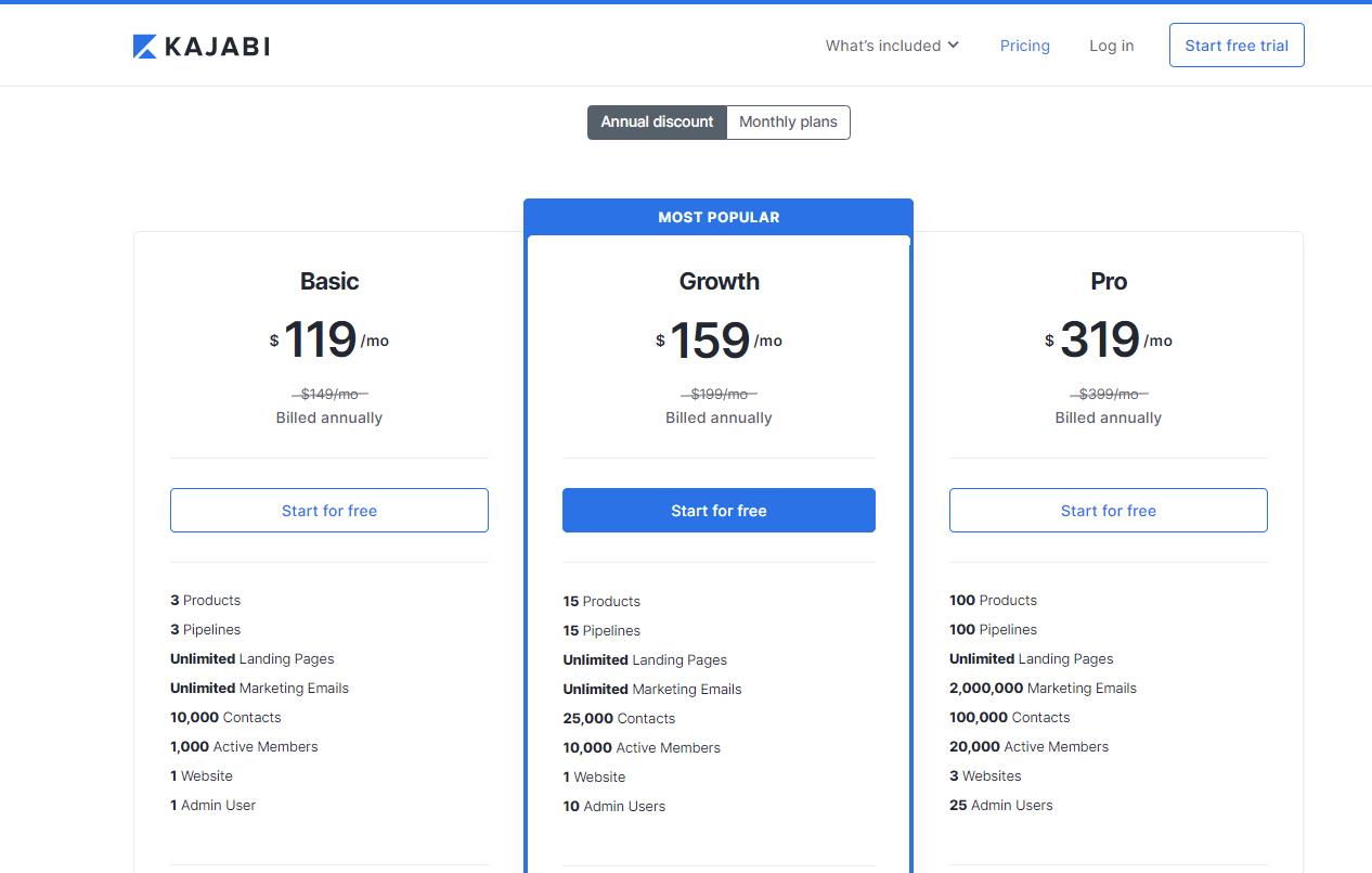 Kajabi pricing - how much does Kajabi cost?